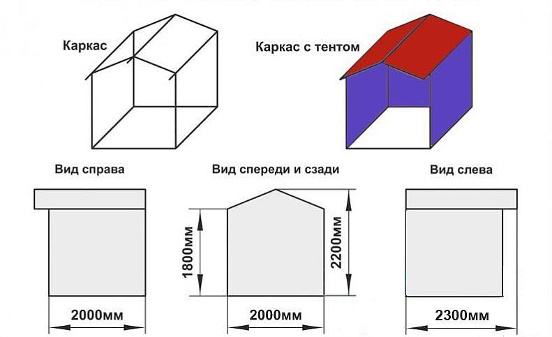 конструкция торговой палатки